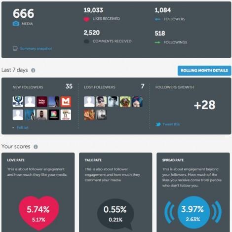 Come avere più like su Instagram? Ecco qualche strumento utile