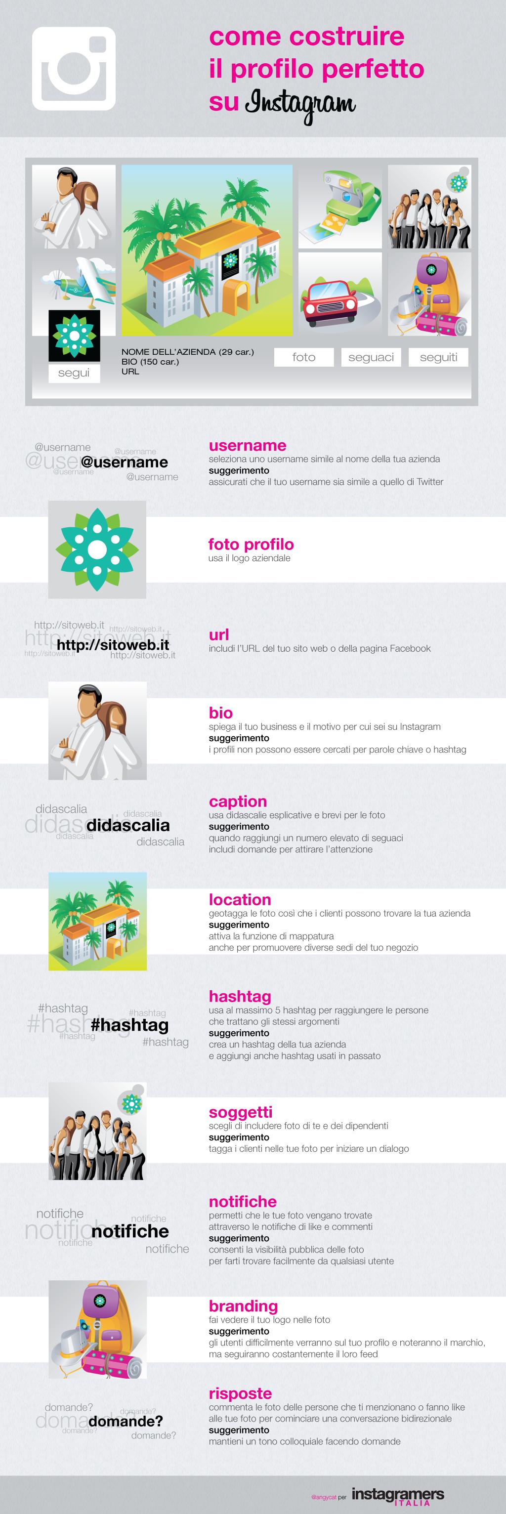 Infografica Instagram per aziende: come costruire il profilo perfetto su Instagram