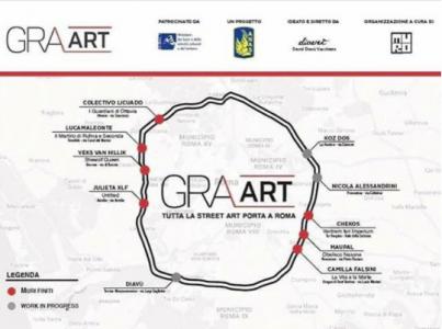 Progetto, partner e mappa di GRAart, ph. @diavu, l'ideatore del progetto