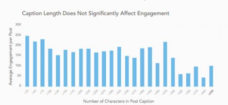 caption-length-engagement-instagram