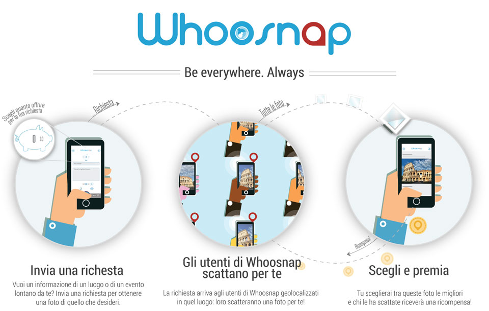 info whoosnap