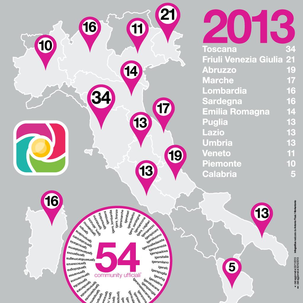 """Un anno di attività """"offline"""" di Instagramers Italia [INFOGRAFICA]"""