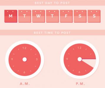 instagram-best-day-to-post