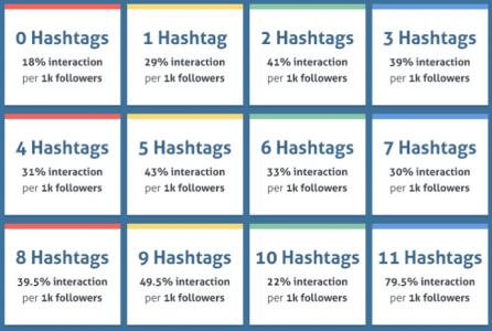 instagram-hashtags-guide