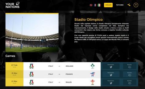 yournations il torneo sei nazioni su instagram