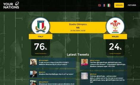 yournations il sei nazioni su twitter